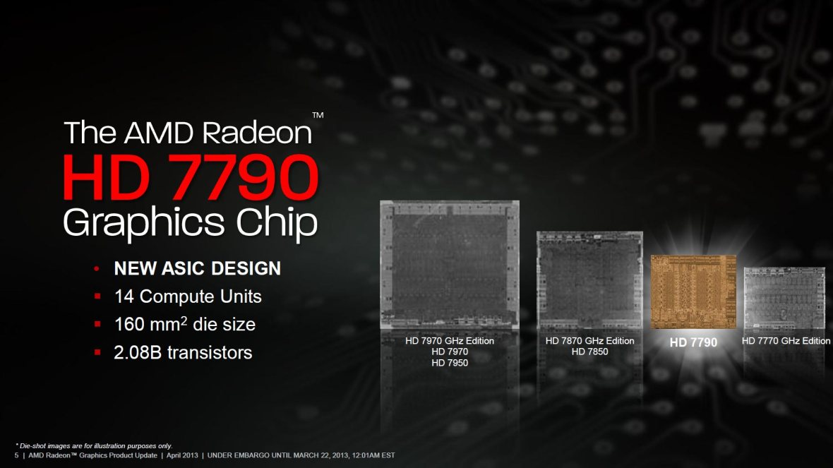 amd_radeo_hd_7790_die
