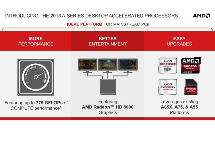 """Review] AMD Richland A10 6700, """"a opção econômica"""" – Lock"""