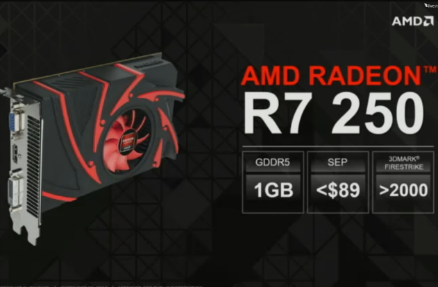 AMD Radeon R7 Series/HD 9000 Series Drivers for Windows Download