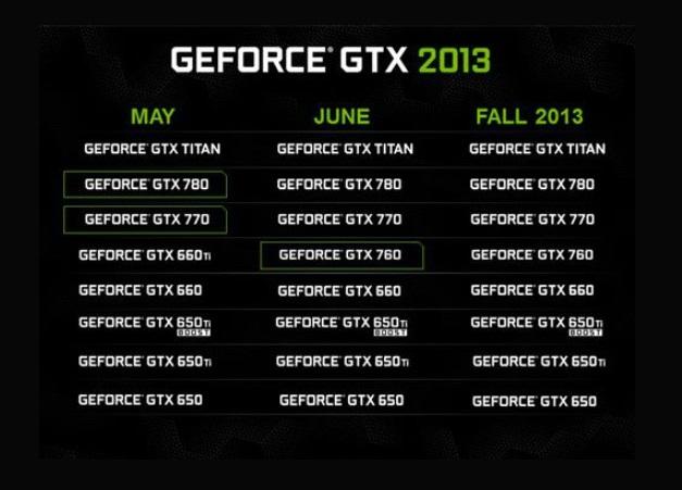 GeForce-GTX-2013