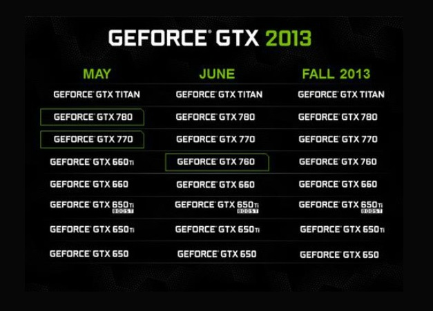 GeForce-GTX-2013