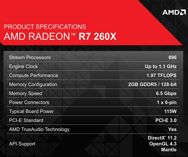 AMD-Radeon-R7-260X-Specifications