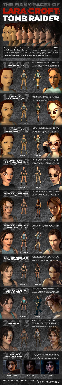 Evolução Lara Croft comparativo 1996 Tomb Raider Definitive Edition