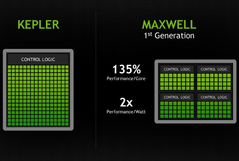 maxwell_arquitetura_vs_kepler