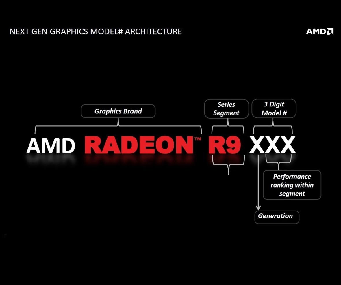 AMD-lançamentos-placas-de-video-2014