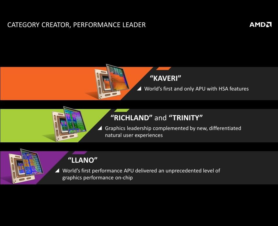 AMD-APU-gerações-lançadas-2014