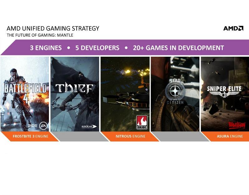 AMD-APU-Mantle-games-jogos