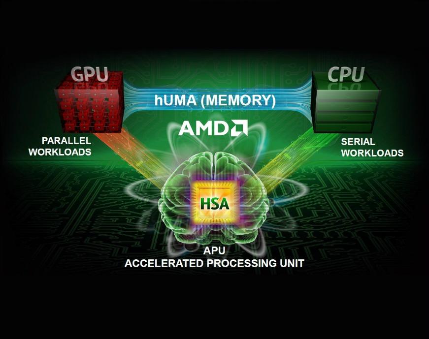 AMD-HUMA-memória-ram-tecnologia-APU