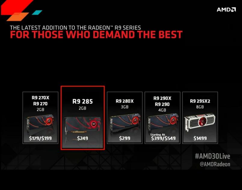AMD-Radeon-R9-285-preço