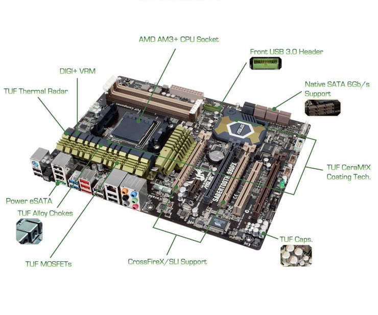 ASUS_Sabertooth_990_FX_CrossFire