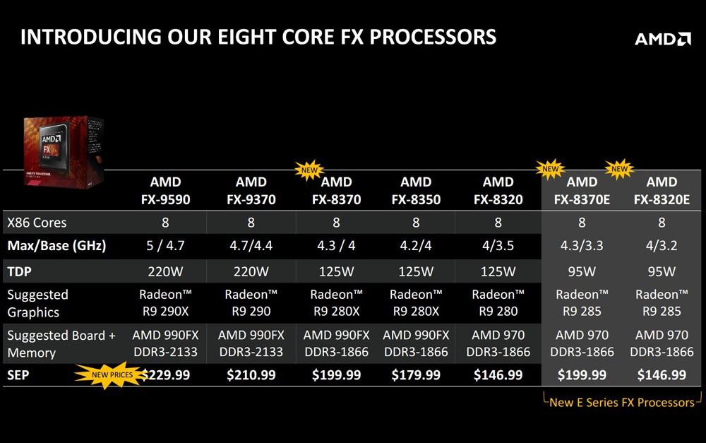 preço-FX-2014-barato-reajuste-FX 8370