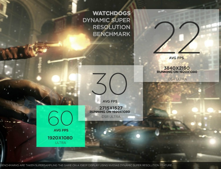 watchdogs_MFAA_GTX 970_GTX 980_benchmark