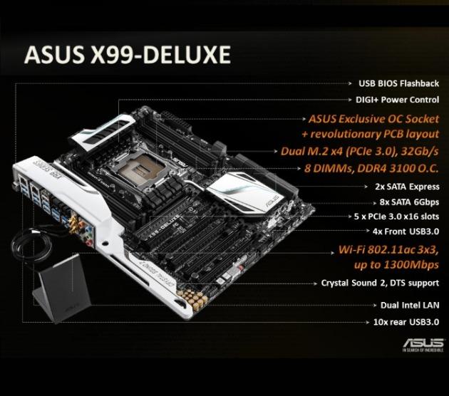 X99-Deluxe-Overview-recursos