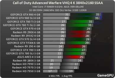 Call_of_Duty_Advanced_Warfare-test-cod_3840_ssaa