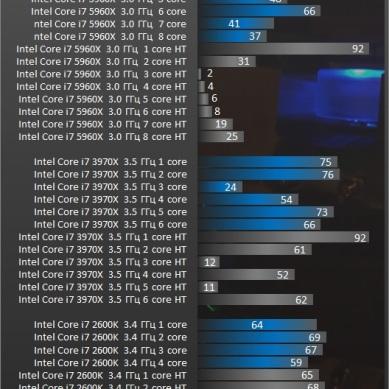 Test_GPU-RPG-dragon_age_inquisition-test-DragonAgeInquisition_benchmark_comparativo_placa_de_video_uso_processador_intel