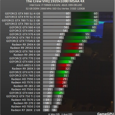 Test_GPU-Simulator-The_Crew-cach-crew_1920_review_benchmark_comparativo_placa_de_vídeo_processador_AMD_nvidia_MSAA_ultra