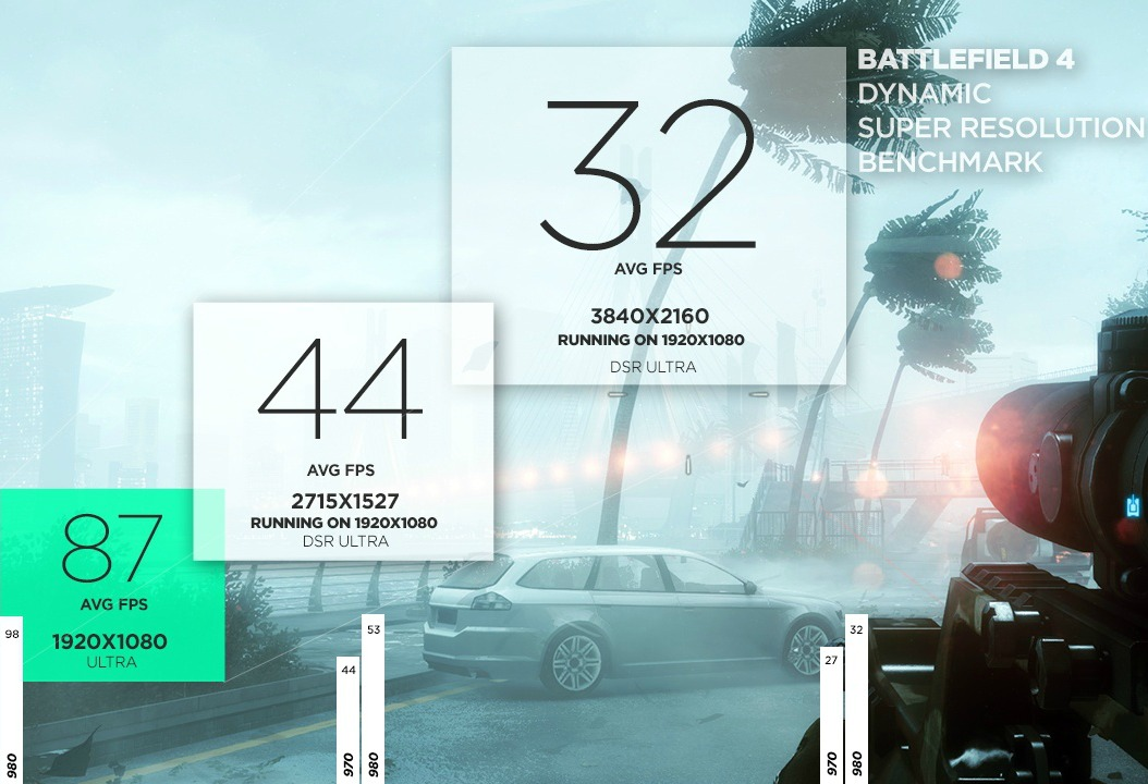 bf4_review_GTX980_benchmark_test_ultra_máximo_4K