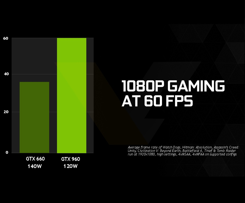 NVIDIA-GeForce-GTX-960-1080p-gaming