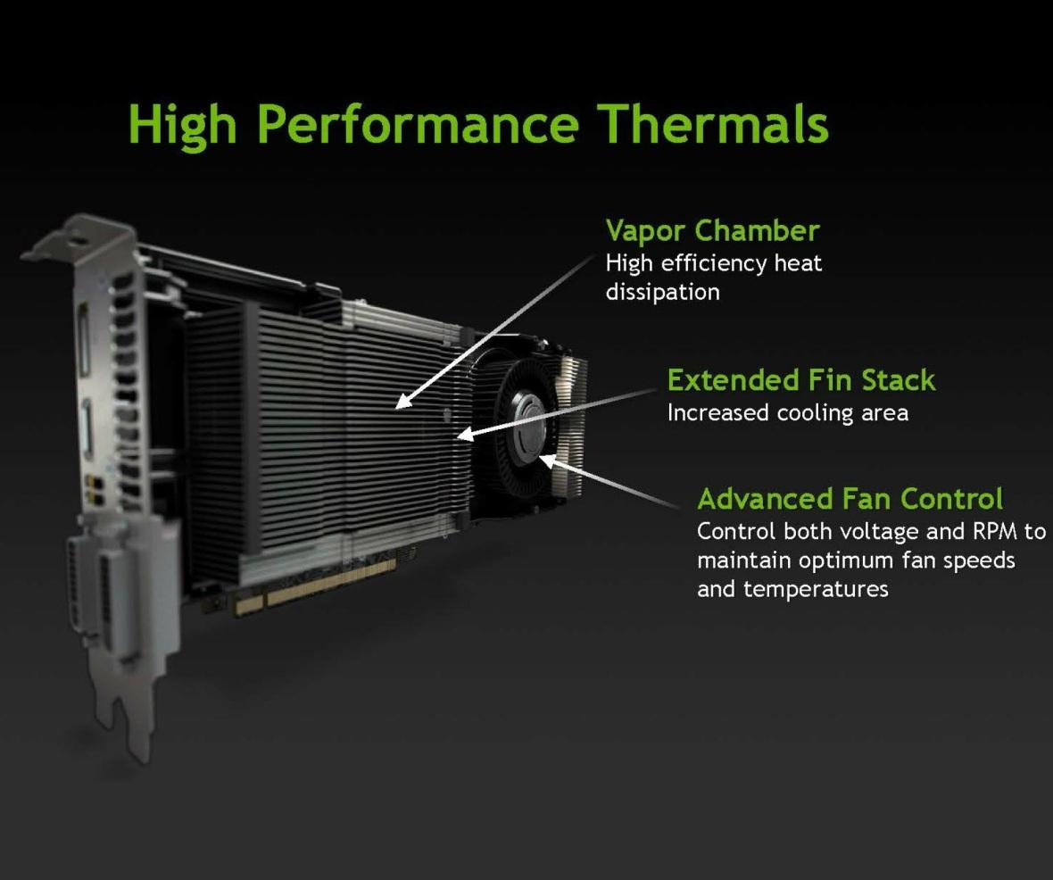 NVIDIA-GeForce-GTX-980-Cooler-camara-vapor-eficiencia