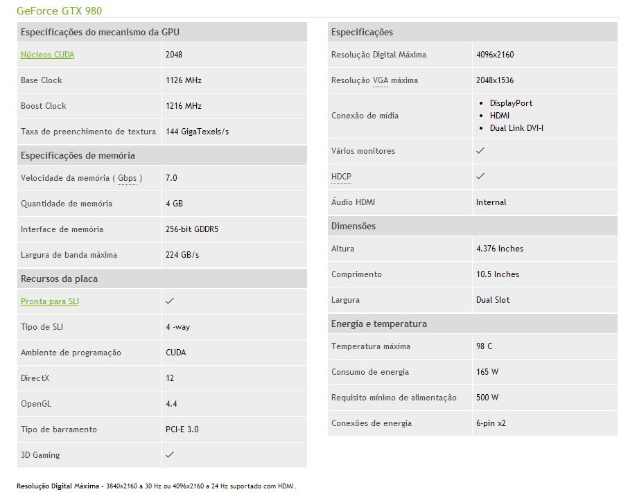 specs_GTX_980_especificações