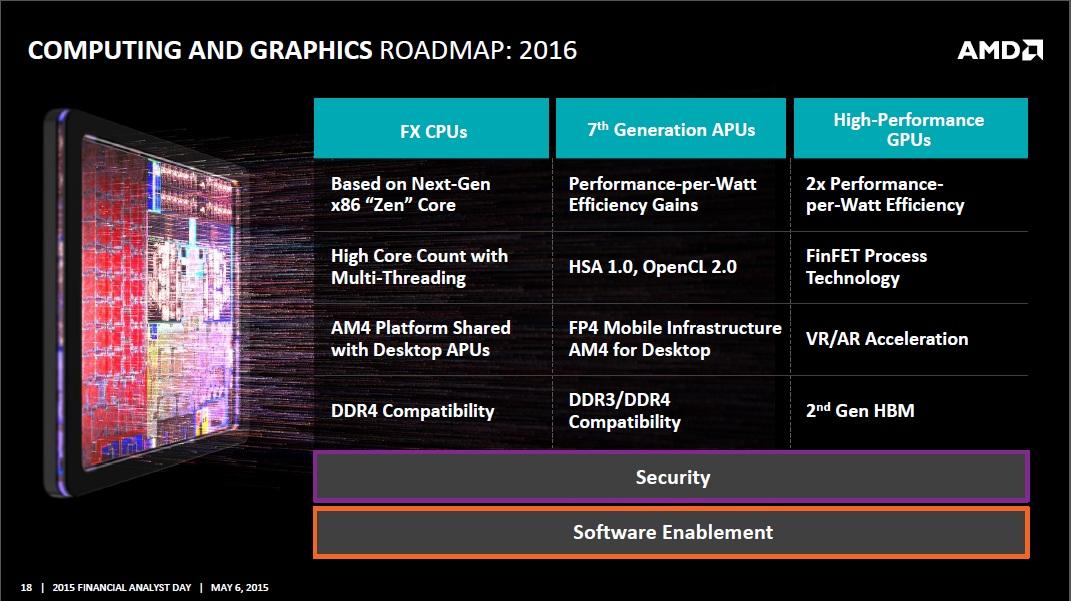 AMD-2016-DDR4_processadores