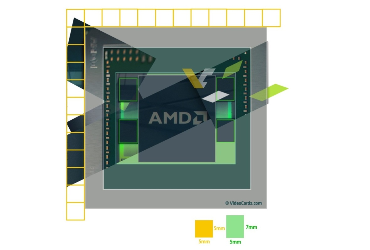 AMD-Fiji-Graphics-Processors