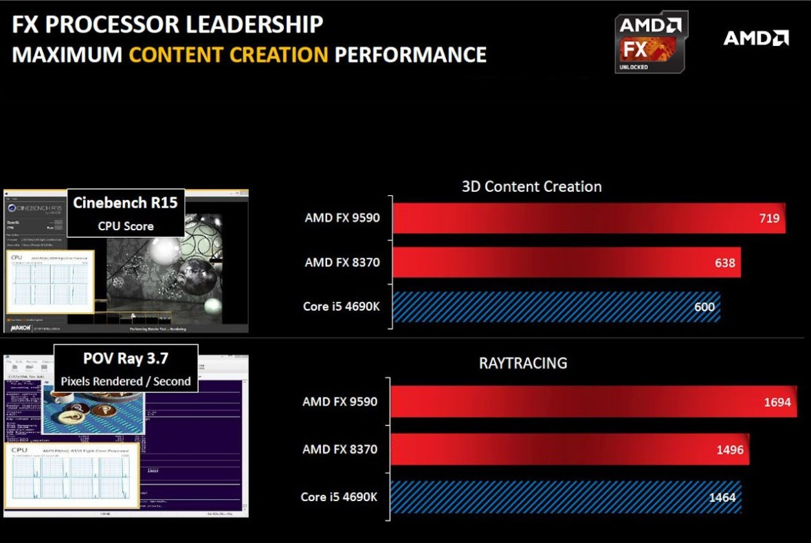 AMD-FX-8370-vs-Core-i5-4690K