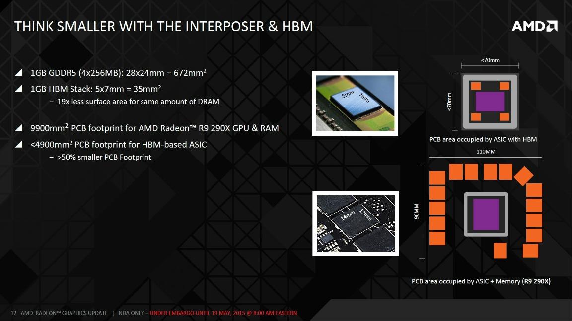 AMD_Fiji_Fury_r9_300