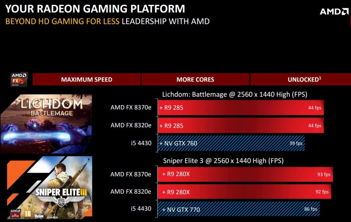 AMD_FX_8370_E_benchmarks