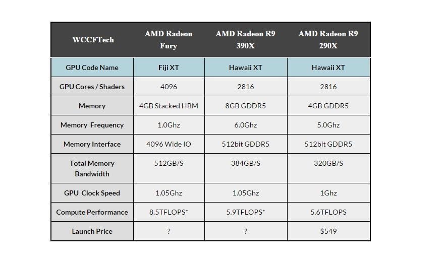 AMD_R9_300_GPU_Fury_radeon