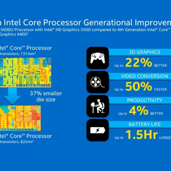 intel_5th_generation_broadwell_i7_i5_14nm
