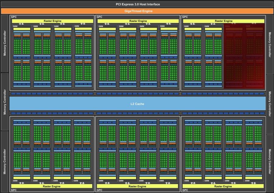 NVIDIA-Maxwell-GM2042_GTX_980Ti