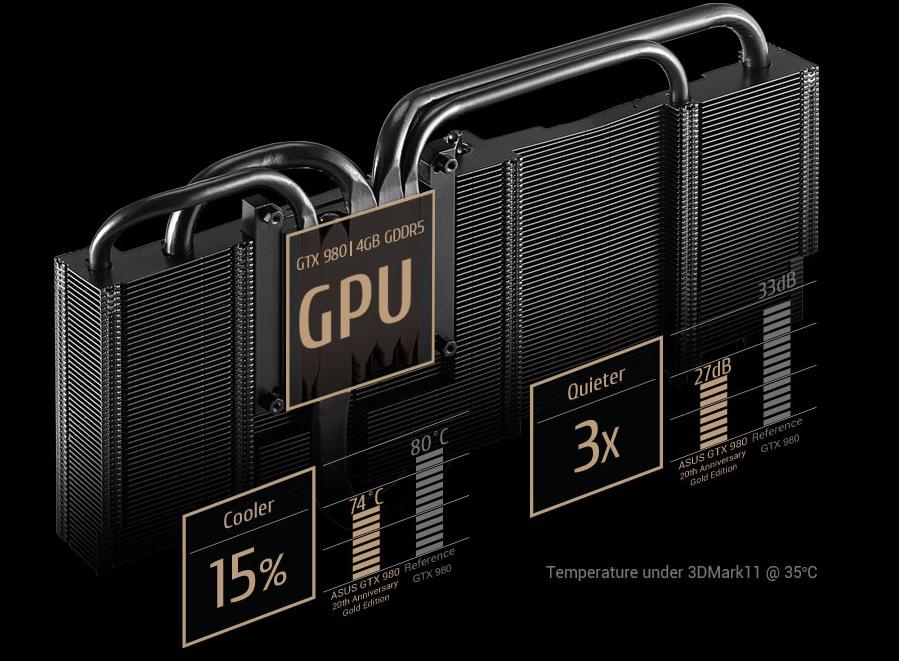 GTX_980_ASUS_Gold_cooler