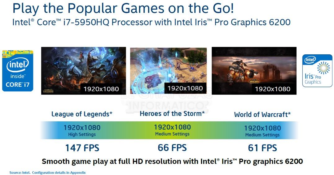 Nova geração de CPUs Intel roda jogos sem placa de vídeo