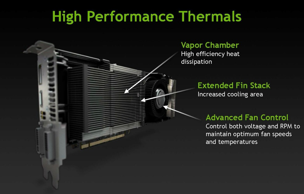 NVIDIA-GeForce-GTX-Titan-Cooler