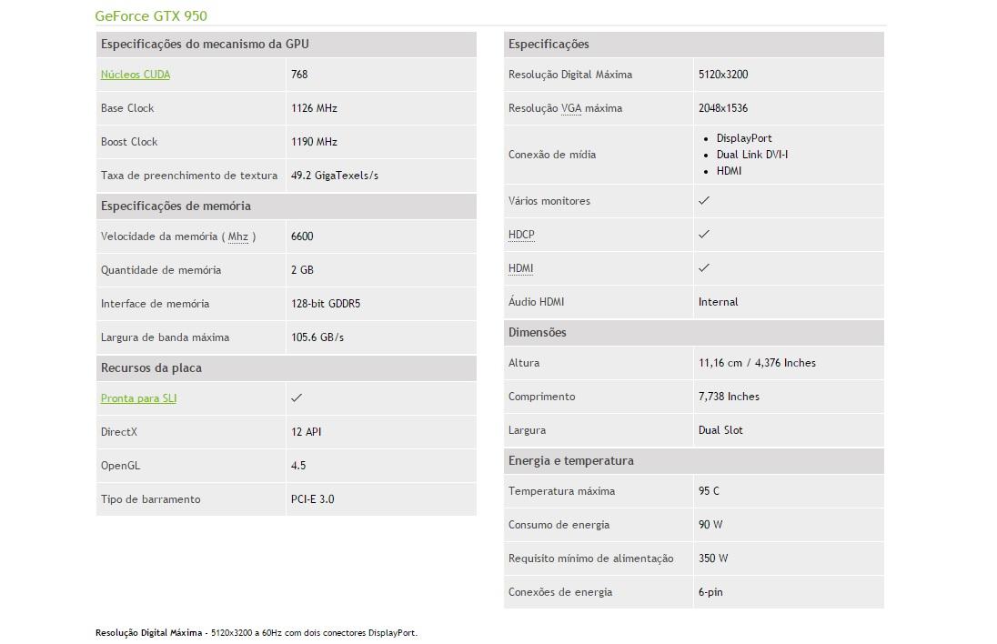 especificações_GTX950_brasil