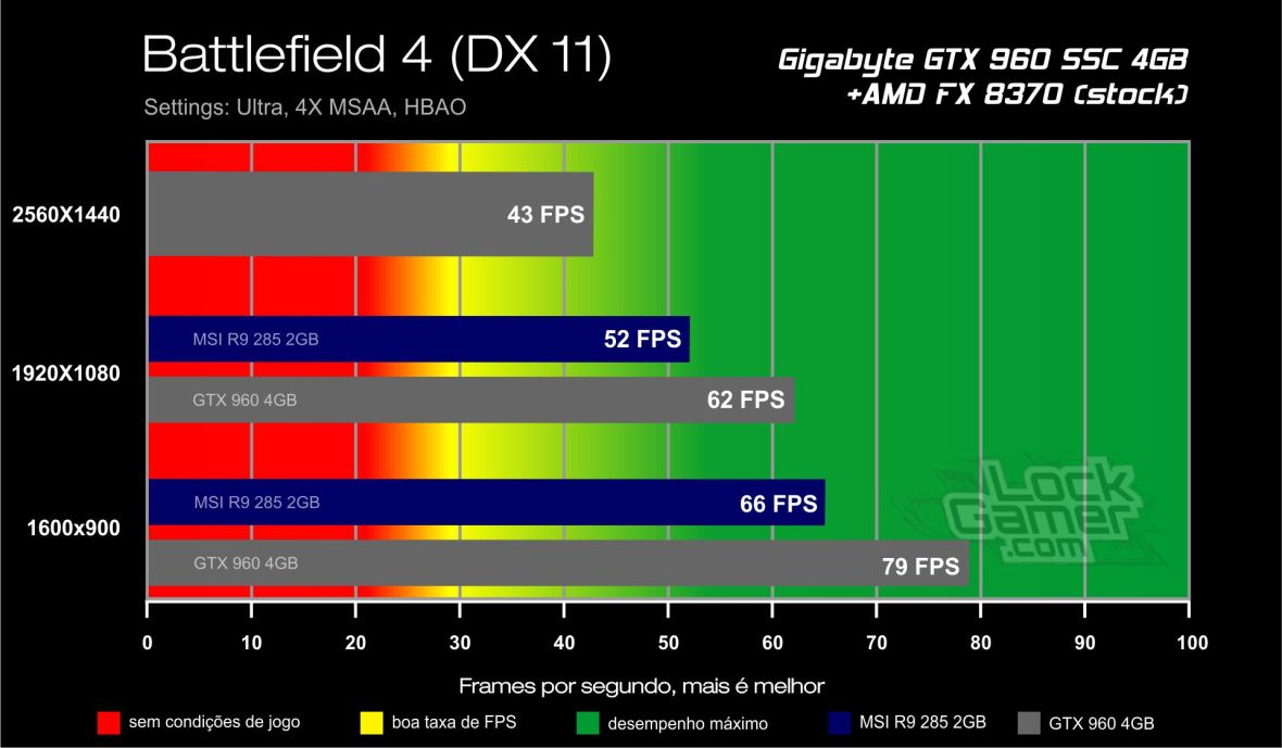 Benchmark GTX 960 4GB_battlefield_4