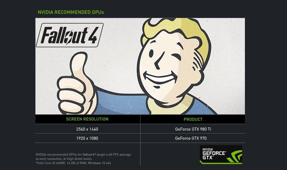 nvidia-fallout4recommende-1