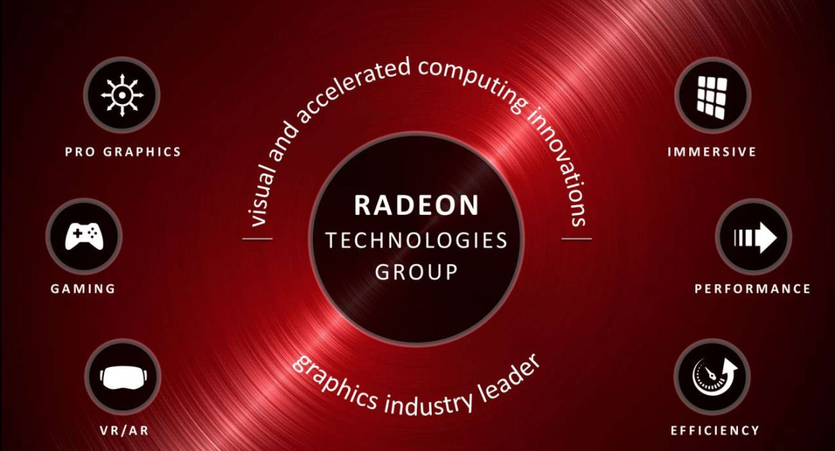 radeon_software_interface