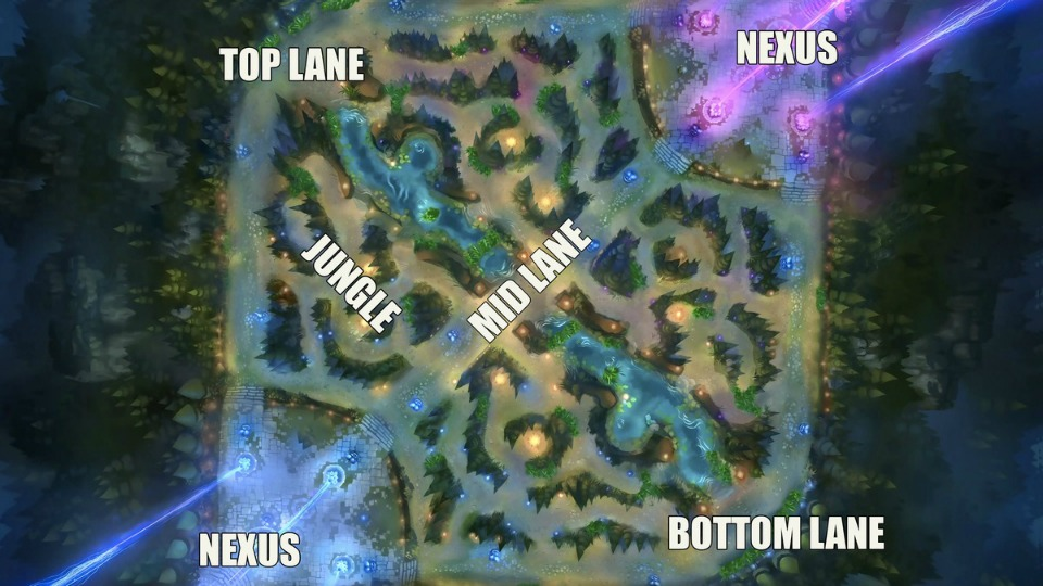 top_mid_jungle_LOL