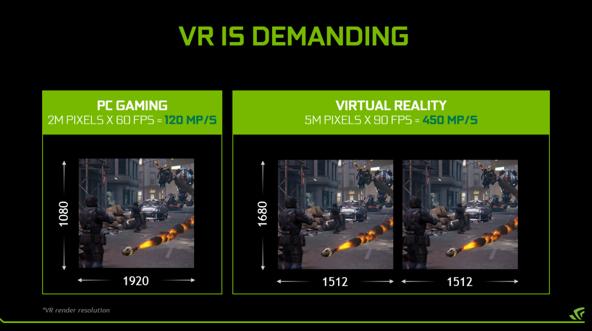 geforce-gtx-980-notebooks-virtual-reality-ready