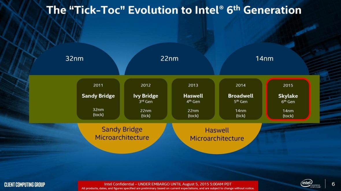 intel-tick-tock.jpg