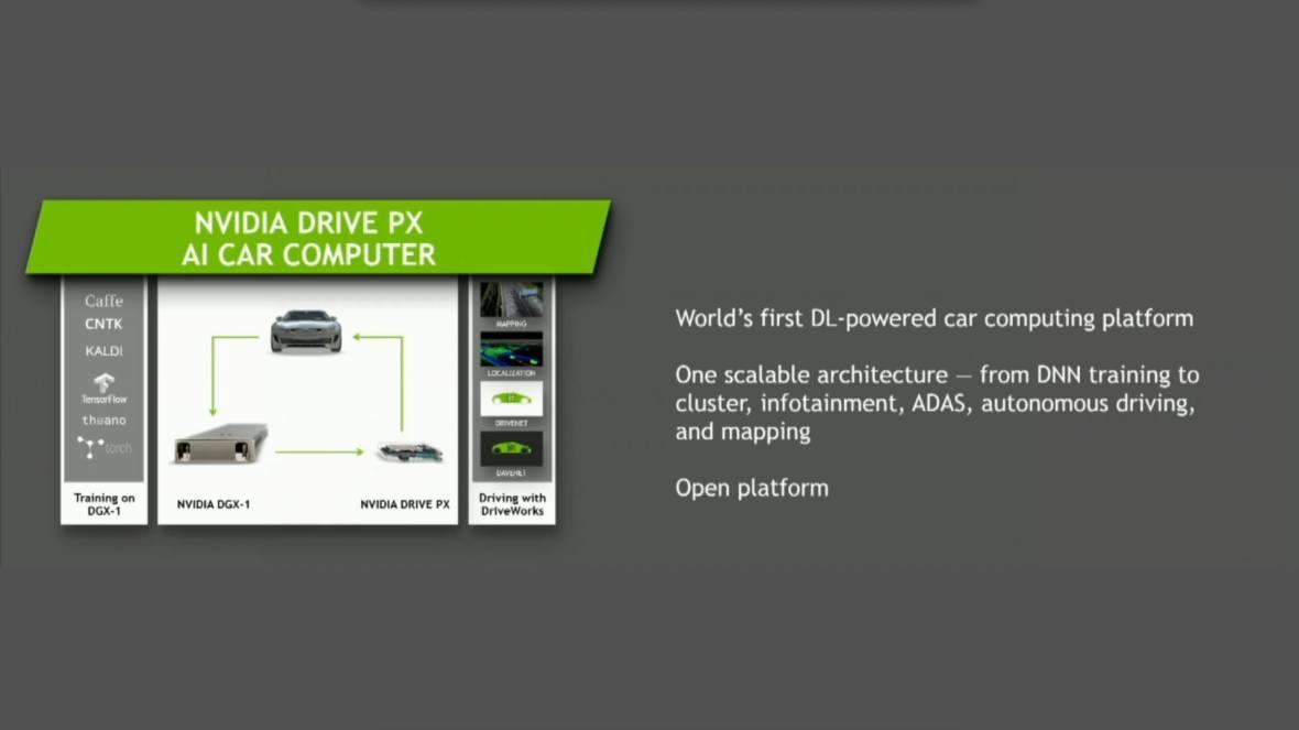 Nvidia-GTC-2016-Drive-PX-2-Slide-2.jpg