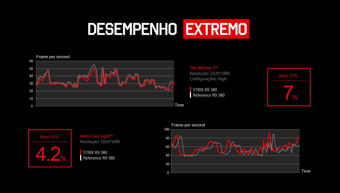 R9 Strix 380_desempenho.png