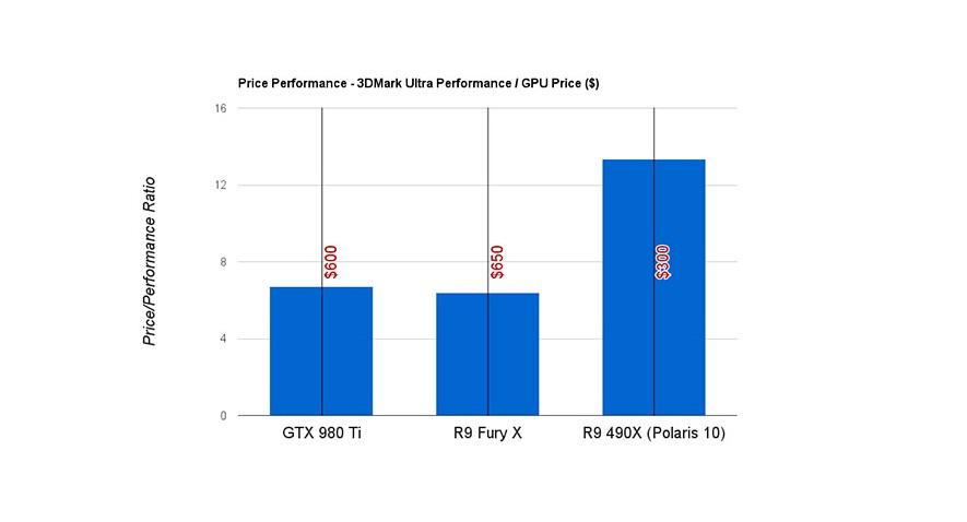 R9_490X_vs_gtx_980Ti