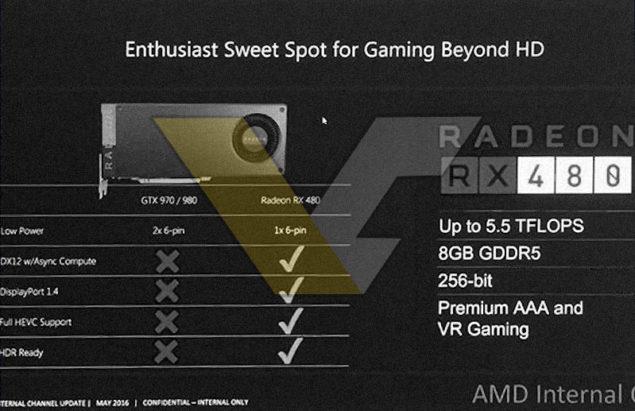 AMD-Radeon-RX-480-Polaris-Graphics-Card.jpg