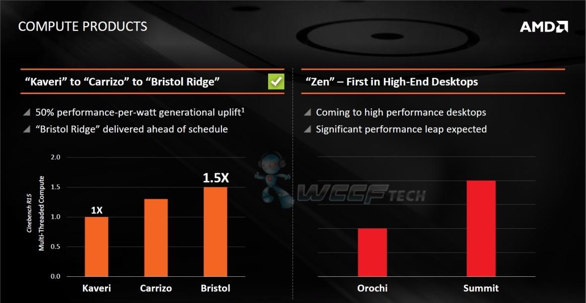 AMD-Zen-Performance-Double-FX-83501