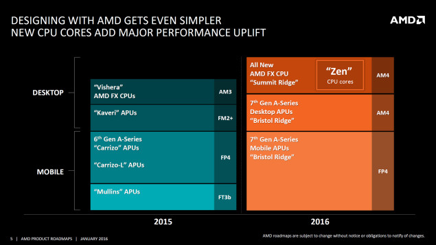 AMD-Zen-Summit-Ridge-CPUs1-635x357