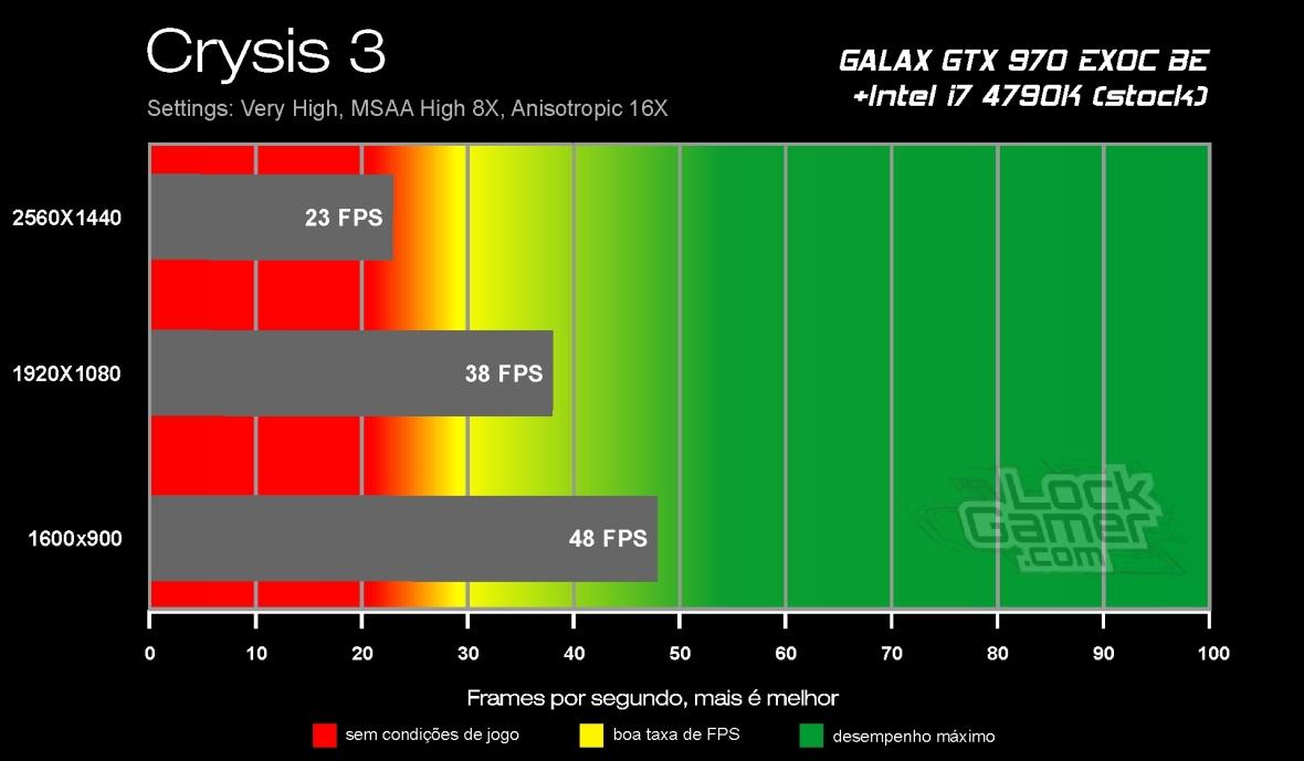 Benchmark GTX 970_Crysis 3.jpg