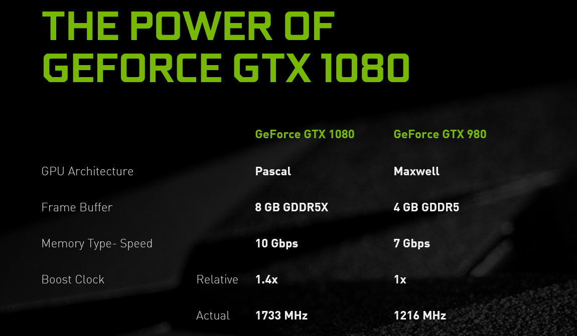 gtx-1080-benchmarks